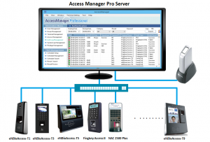 Access Manager Pro
