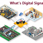 What's Digital Signage