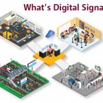 What's Digital Signage
